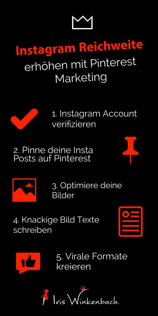 Ich würde dir definitiv Instagram empfehlen, um online Kunden zu gewinnen. Denn mit Pinterest Marketing kannst du deine Instagram Reichweite erhöhen.
